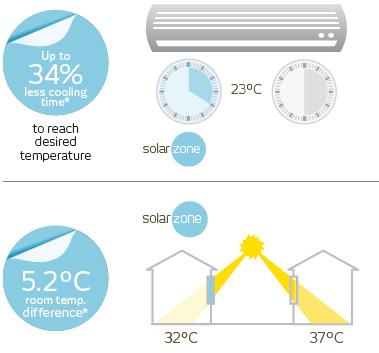 hanita energy savings2